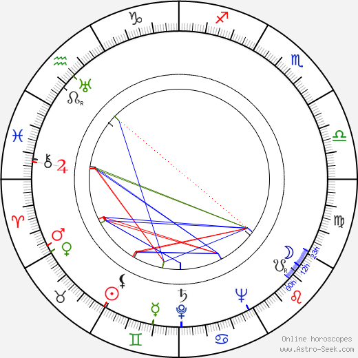 Cathleen Cordell astro natal birth chart, Cathleen Cordell horoscope, astrology