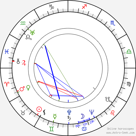 Isobel Lennart birth chart, Isobel Lennart astro natal horoscope, astrology