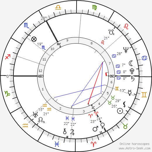 Jean Cazeneuve tema natale, biography, Biografia da Wikipedia 2020, 2021