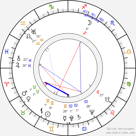 Jennings Lang birth chart, biography, wikipedia 2018, 2019