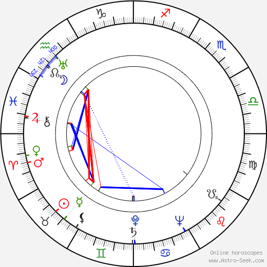 Theodore H. White tema natale, oroscopo, Theodore H. White oroscopi gratuiti, astrologia