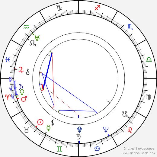 Vladimír Pavlar astro natal birth chart, Vladimír Pavlar horoscope, astrology