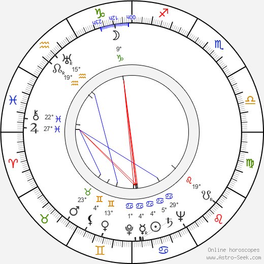 Dan Zhao birth chart, biography, wikipedia 2020, 2021