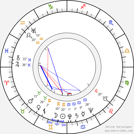 David Rockefeller Sr birth chart, biography, wikipedia 2019, 2020