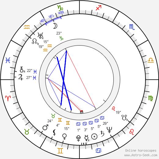 Juha Mannerkorpi birth chart, biography, wikipedia 2019, 2020