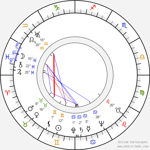 Nils Kihlberg birth chart, biography, wikipedia 2019, 2020