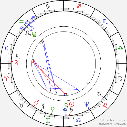 Ruth Warrick astro natal birth chart, Ruth Warrick horoscope, astrology