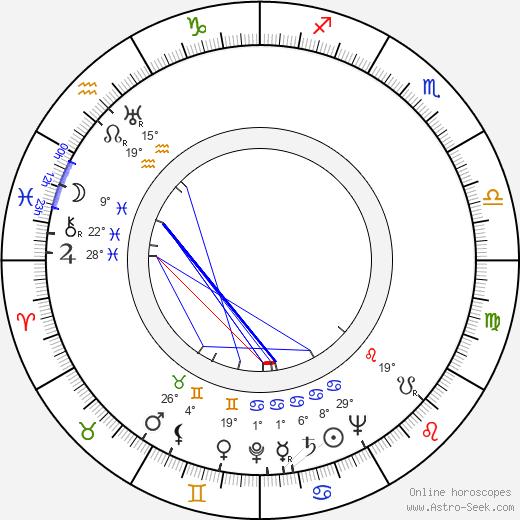 Alex Segal birth chart, biography, wikipedia 2019, 2020