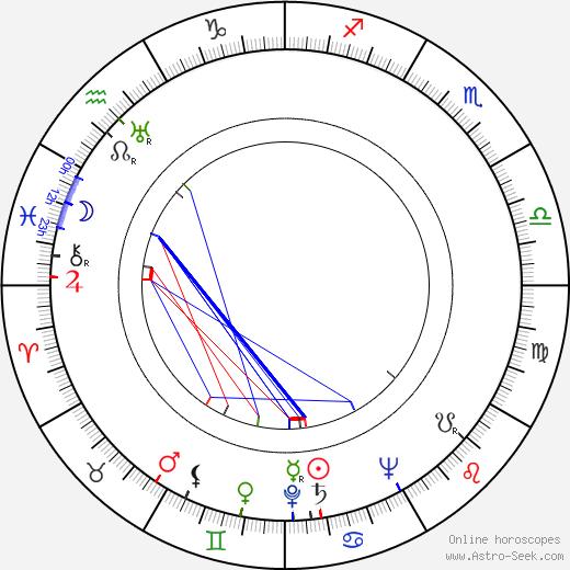 Alex Segal astro natal birth chart, Alex Segal horoscope, astrology