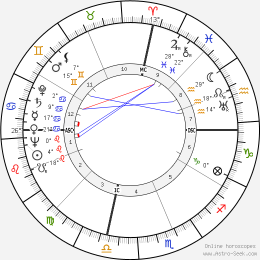Charles Hard Townes birth chart, biography, wikipedia 2018, 2019