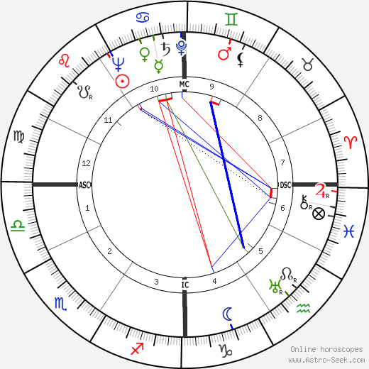 Joseph Kennedy Jr. tema natale, oroscopo, Joseph Kennedy Jr. oroscopi gratuiti, astrologia