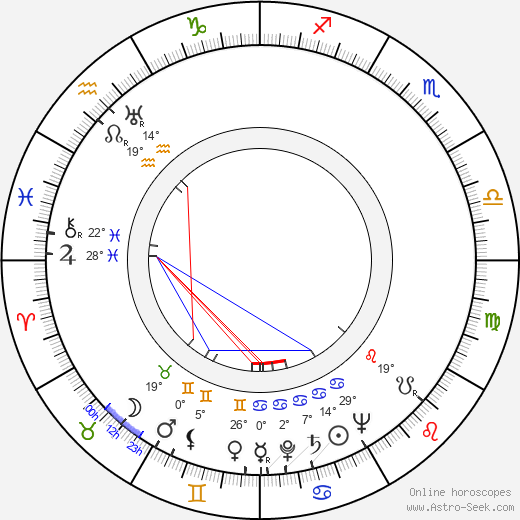 Mario Colli birth chart, biography, wikipedia 2020, 2021