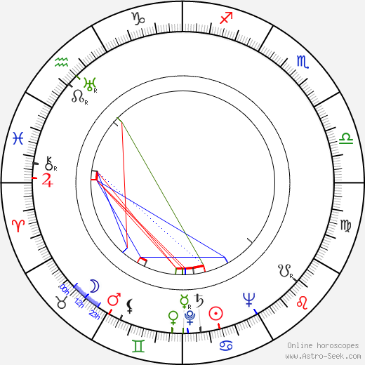 Mario Colli birth chart, Mario Colli astro natal horoscope, astrology