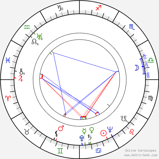 Phyllis Brooks tema natale, oroscopo, Phyllis Brooks oroscopi gratuiti, astrologia
