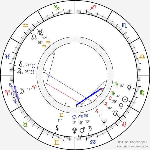 Esko Kulovaara birth chart, biography, wikipedia 2020, 2021