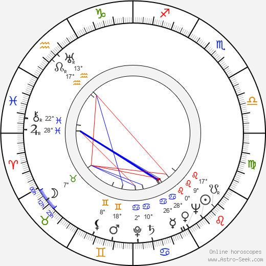 Gary Merrill birth chart, biography, wikipedia 2018, 2019