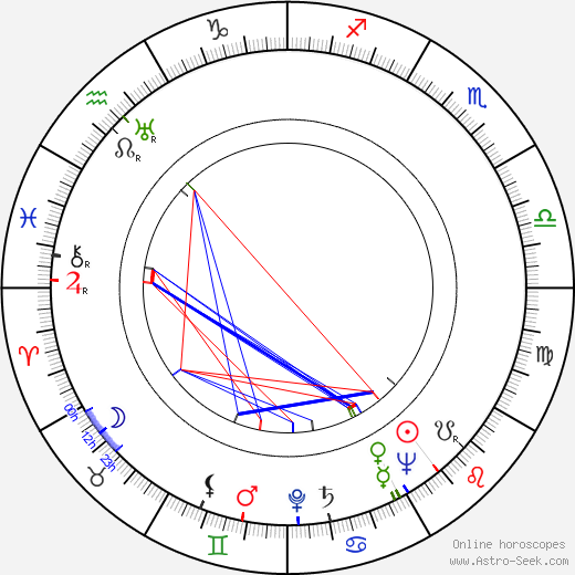 Gary Merrill astro natal birth chart, Gary Merrill horoscope, astrology
