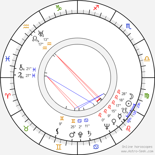 Jean Parker birth chart, biography, wikipedia 2017, 2018