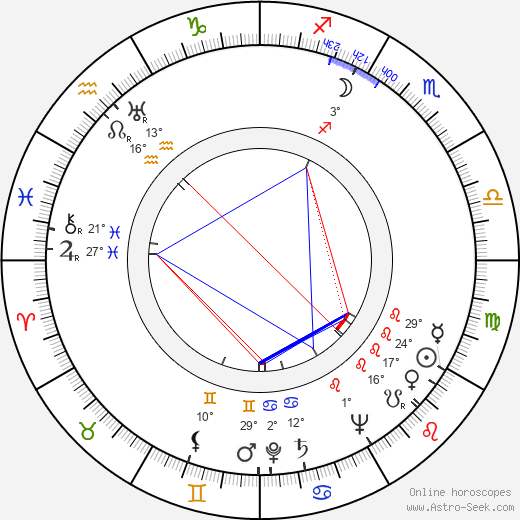 Keith Richards birth chart, biography, wikipedia 2020, 2021