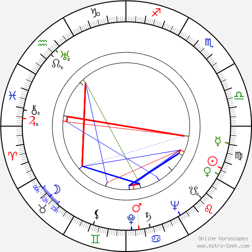 Prinsessan Lilian birth chart, Prinsessan Lilian astro natal horoscope, astrology