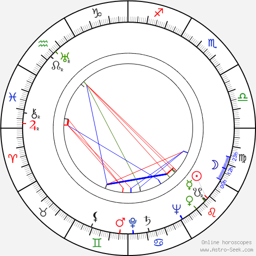 Umberto Silvestri birth chart, Umberto Silvestri astro natal horoscope, astrology