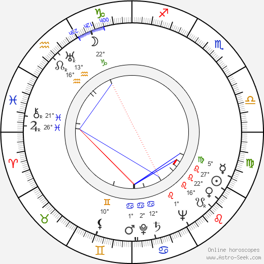 Wei Te birth chart, biography, wikipedia 2019, 2020