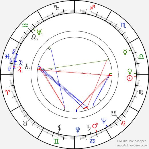 Arthur Lowe tema natale, oroscopo, Arthur Lowe oroscopi gratuiti, astrologia