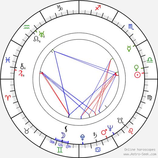 Brenda Marshall astro natal birth chart, Brenda Marshall horoscope, astrology