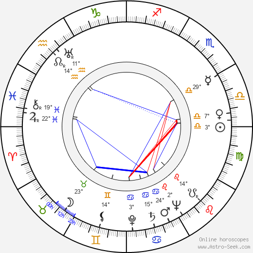 Cy Howard birth chart, biography, wikipedia 2019, 2020