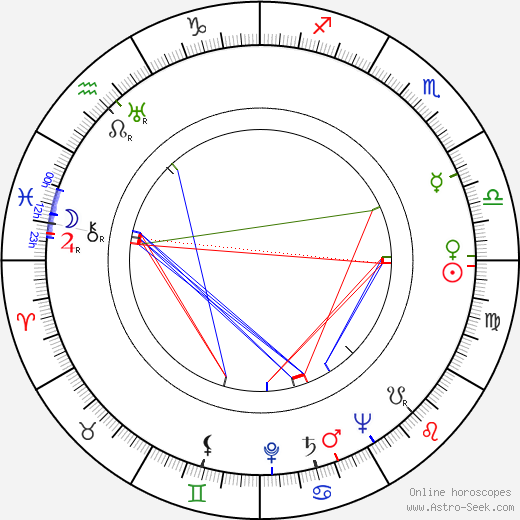 Emrys Jones birth chart, Emrys Jones astro natal horoscope, astrology