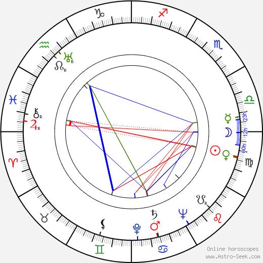 Hasse Ekman tema natale, oroscopo, Hasse Ekman oroscopi gratuiti, astrologia