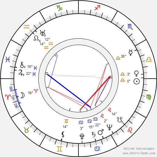Larry Gates birth chart, biography, wikipedia 2019, 2020