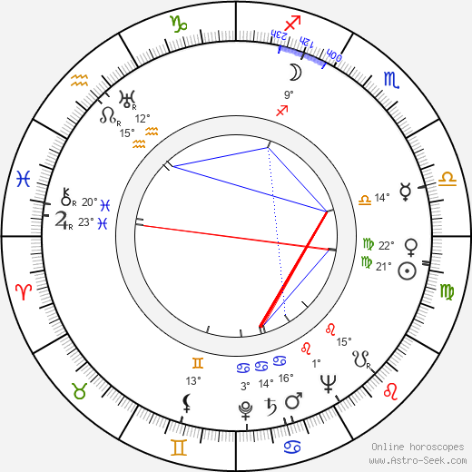 Michel Vitold birth chart, biography, wikipedia 2017, 2018