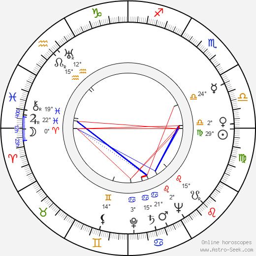 Ralph Brooks birth chart, biography, wikipedia 2019, 2020