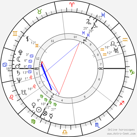 Rudolf Schock tema natale, biography, Biografia da Wikipedia 2020, 2021