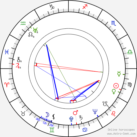 Slavomir Rawicz день рождения гороскоп, Slavomir Rawicz Натальная карта онлайн