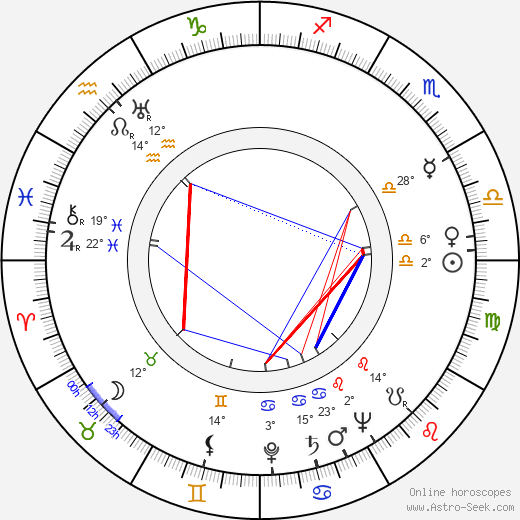 Tony Romano birth chart, biography, wikipedia 2019, 2020