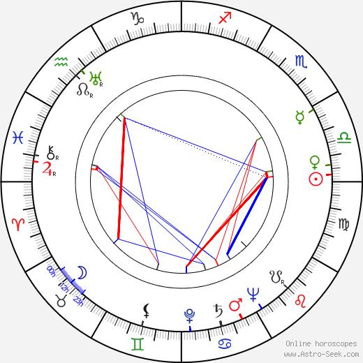 Tony Romano astro natal birth chart, Tony Romano horoscope, astrology