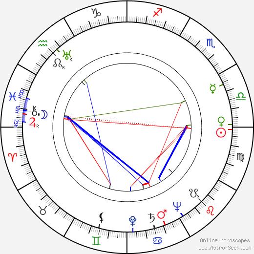 Vincent J. Donehue birth chart, Vincent J. Donehue astro natal horoscope, astrology