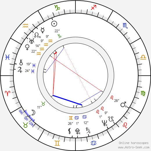 Bella Lewitzky birth chart, biography, wikipedia 2018, 2019