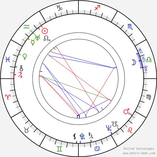 Giuseppe Maria Scotese birth chart, Giuseppe Maria Scotese astro natal horoscope, astrology