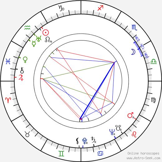 Helge Ernst astro natal birth chart, Helge Ernst horoscope, astrology