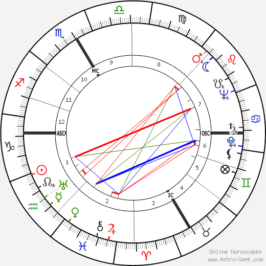 Henri Dutilleux astro natal birth chart, Henri Dutilleux horoscope, astrology
