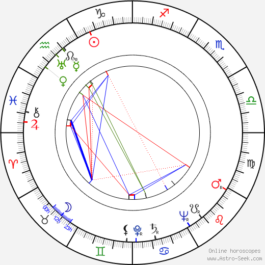 Jan Świderski день рождения гороскоп, Jan Świderski Натальная карта онлайн
