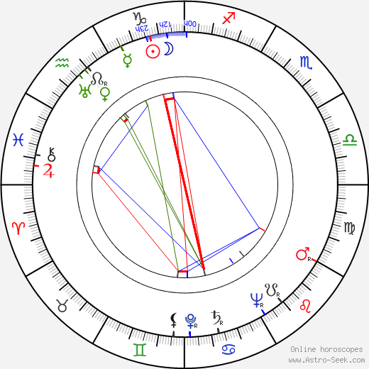 Lionel Newman astro natal birth chart, Lionel Newman horoscope, astrology