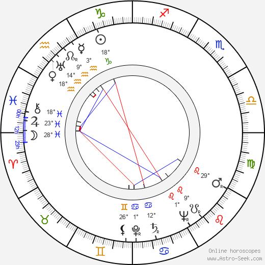 Richard Münch birth chart, biography, wikipedia 2019, 2020