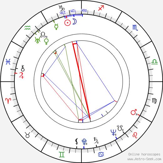 Robert Parrish birth chart, Robert Parrish astro natal horoscope, astrology