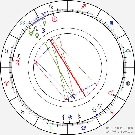 Rolf Kutschera astro natal birth chart, Rolf Kutschera horoscope, astrology