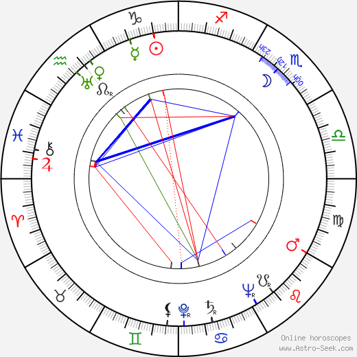 Tauno Sorvisto tema natale, oroscopo, Tauno Sorvisto oroscopi gratuiti, astrologia