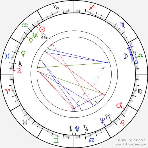 Ted Allan tema natale, oroscopo, Ted Allan oroscopi gratuiti, astrologia